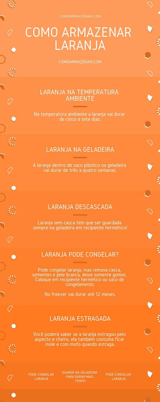 Infográfico sobre como armazenar laranja
